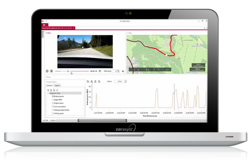 CAR ASYST ANALYTICS - Video, GPS, Messwerte