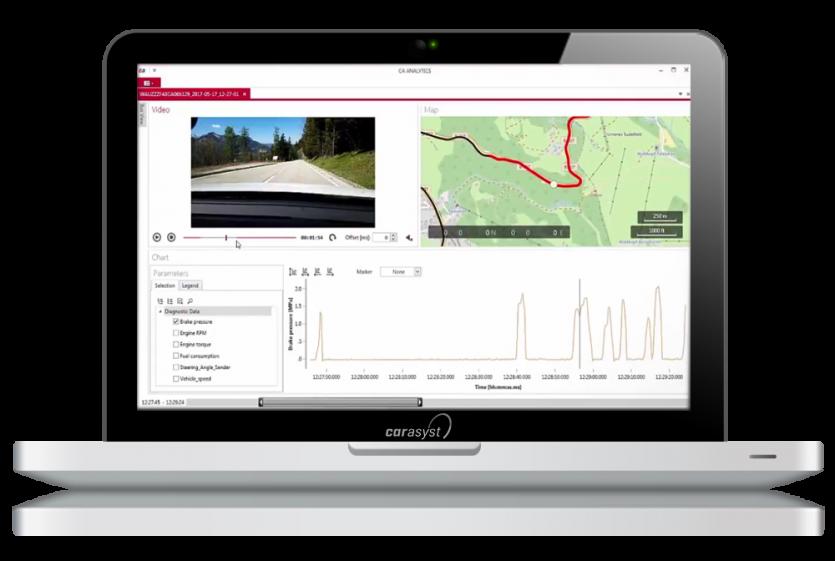 CA ANALYTICS - Desktop Analysis Tool