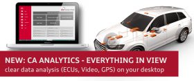 CAR ASYST - CA ANALYTICS